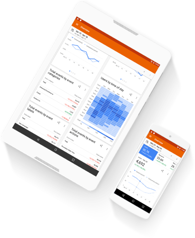 Tracking Performance on Real-Time Dashboards