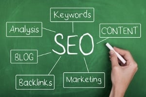 Connection-Model-SEO-Search-Engine-Optimization_300x200.jpg