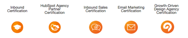Connection Model is HubSpot Certified and Trained