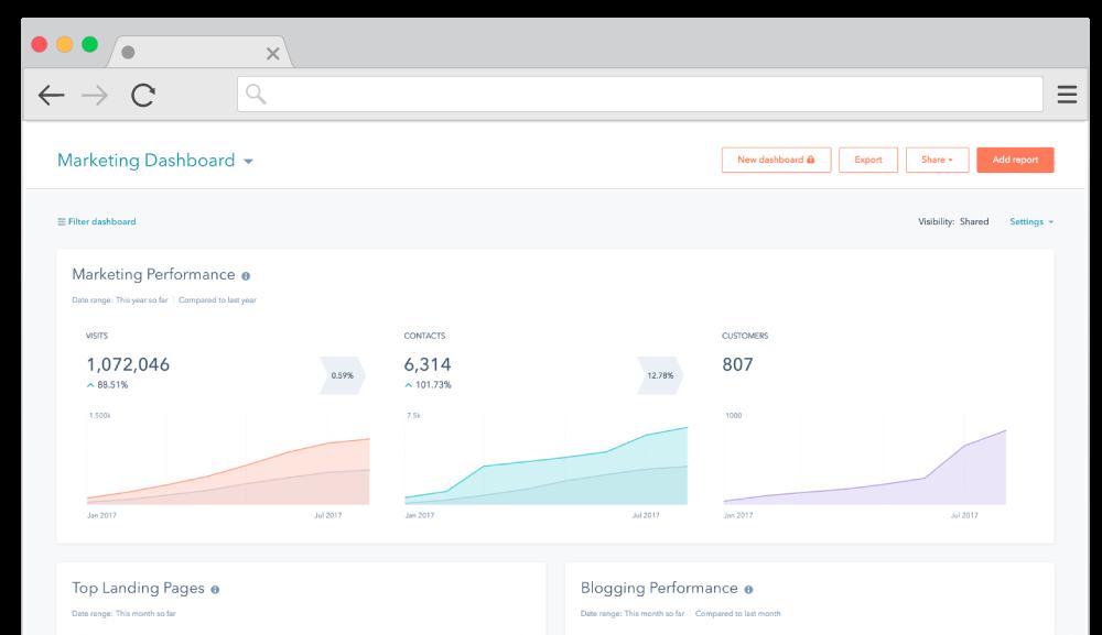 hubspot-reporting-dashboard