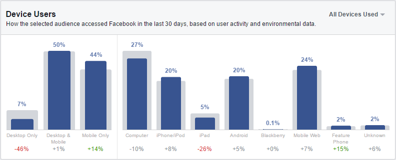 Most-FB-users-mobile.png
