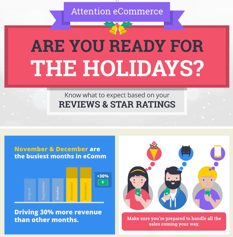 Holiday-ecomm-infographic-thumb.jpg